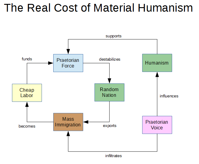 null - Real Cost of Humanism